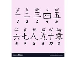 Native Chinese Teacher for Mandarin Lessons call 91199270